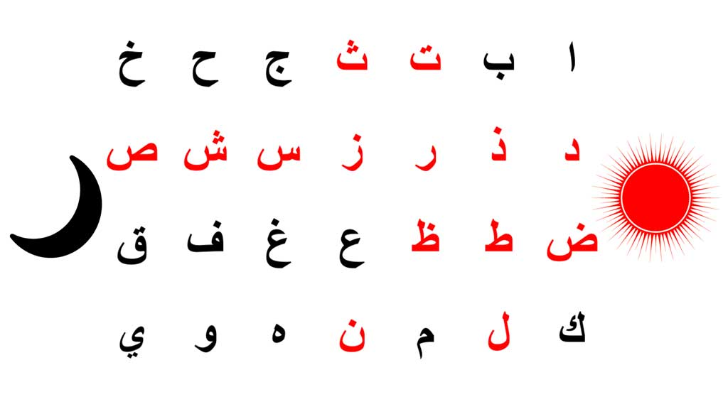 arapca-okuma-yazma